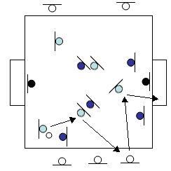 Exercice de foot u15 de jeu de tête