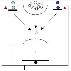 travail de la composante force-vitesse au football