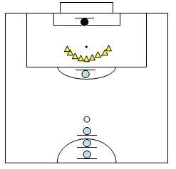 Exercice de foot pour les attaquants