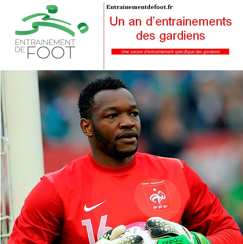 Où doit se positionner le gardien de but au foot