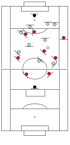 préparation physique jeu avec ballon