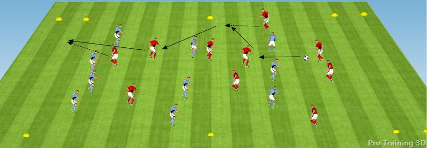 exercice tactique de foot