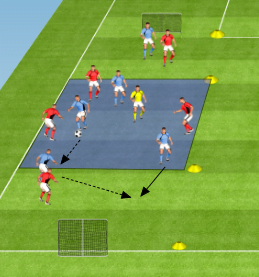 Exercice de foot : pressing et transition