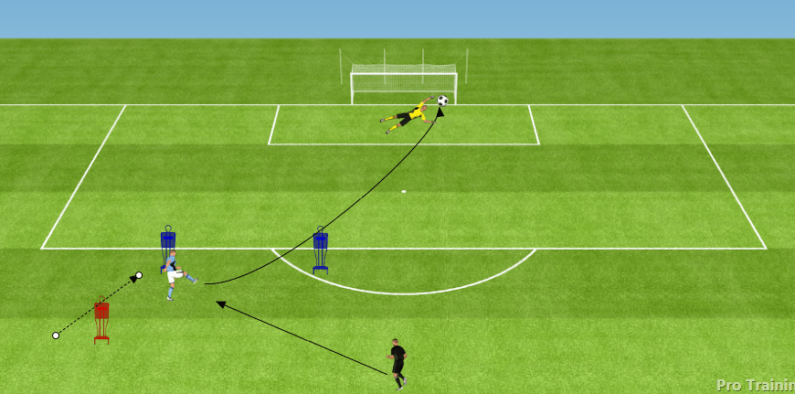 exercice de foot spé attaquant
