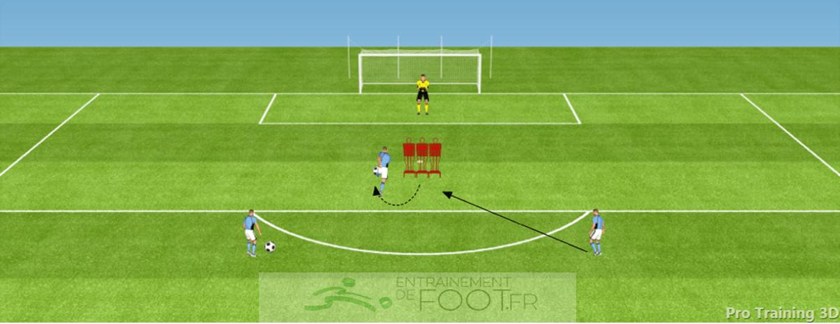 entrainement-foot-spécifique-attaquant-1