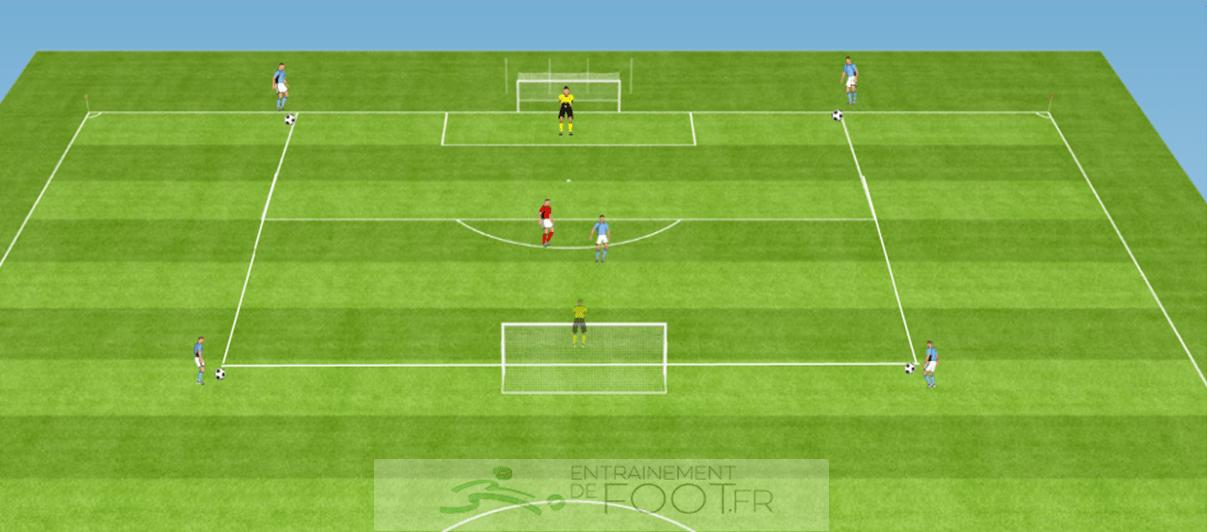 entrainement-foot-spécifique-attaquant-2