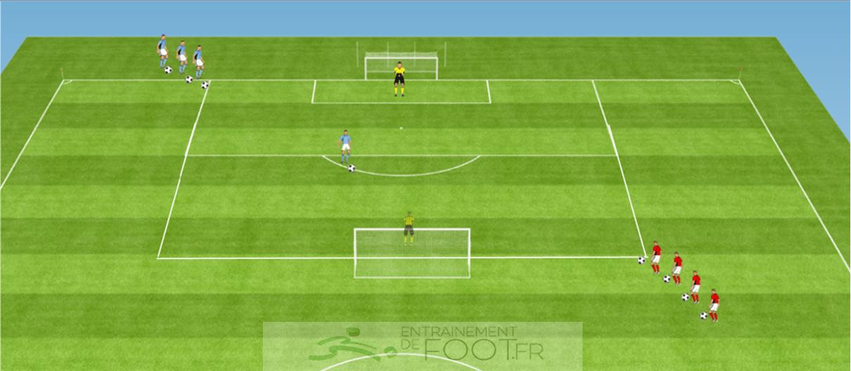 entrainement-foot-spécifique-attaquant-3