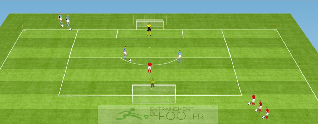 entrainement de foot foot spécifique attaquant -44