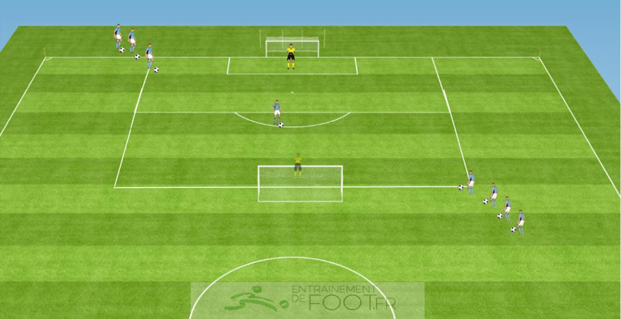 entrainement-foot-spécifique-attaquant-5