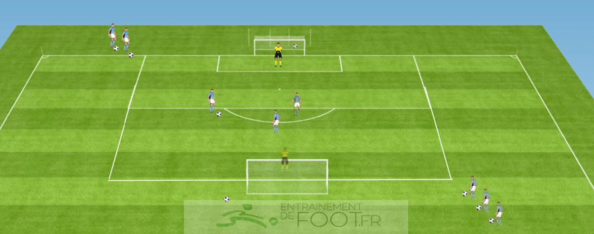 entrainement-foot-spécifique-attaquant-555
