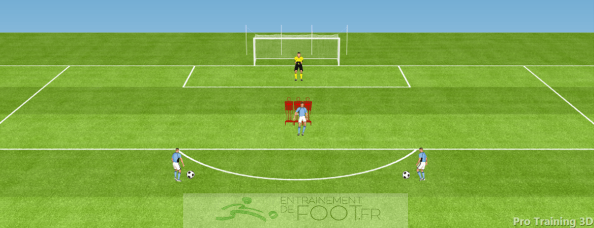 entrainement-foot-spécifique-attaquant