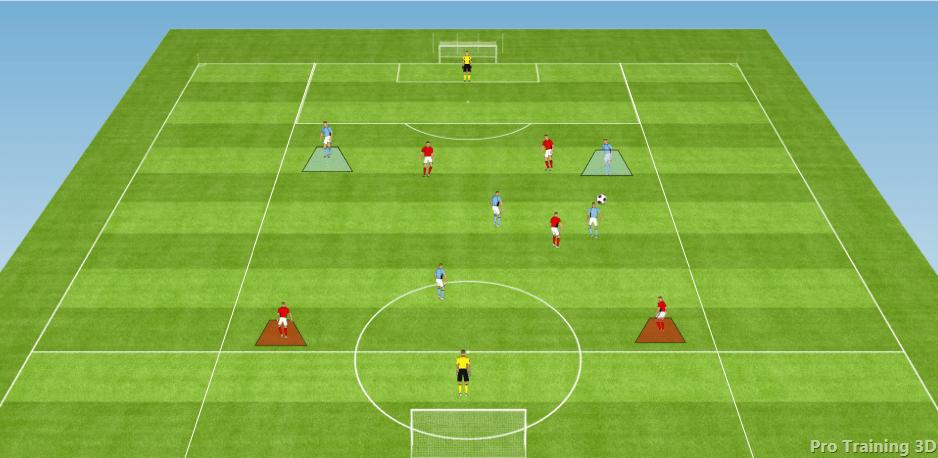 téléchargez une séance complète d'entrainement de foot