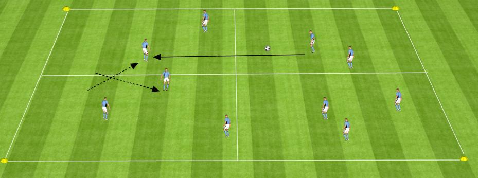 Exercice de foot u14-u15 comment trouver un partenaire démarqué