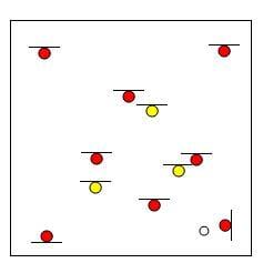 Importance de la prise d'info au foot