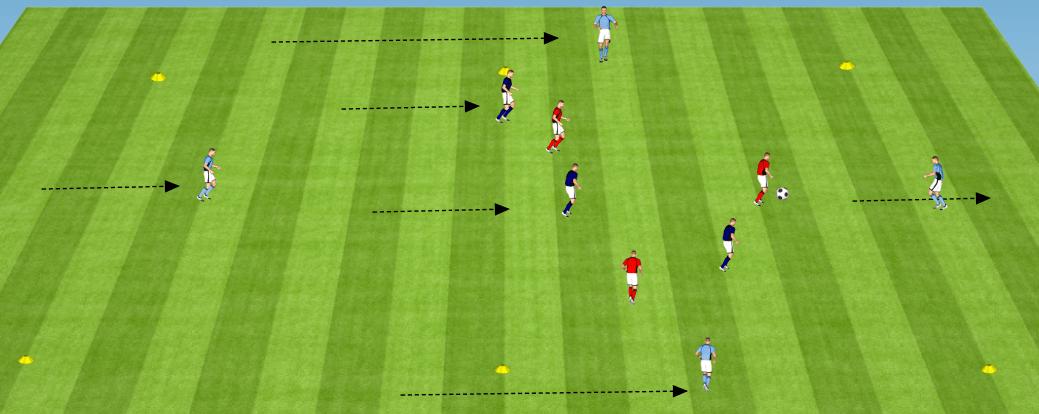 Exercice de foot apprendre à gérer les transitions
