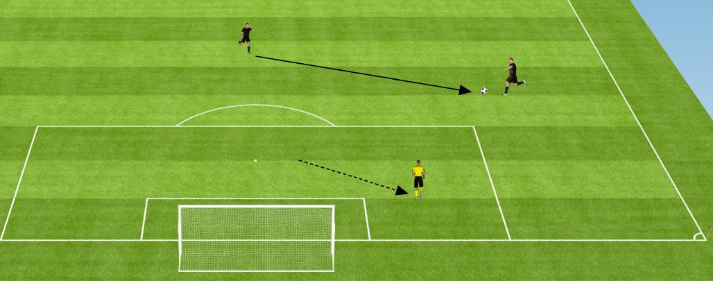 exercice de foot spé gardien
