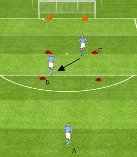 Exercice de foot pour apprendre à coordonner ses mouvements