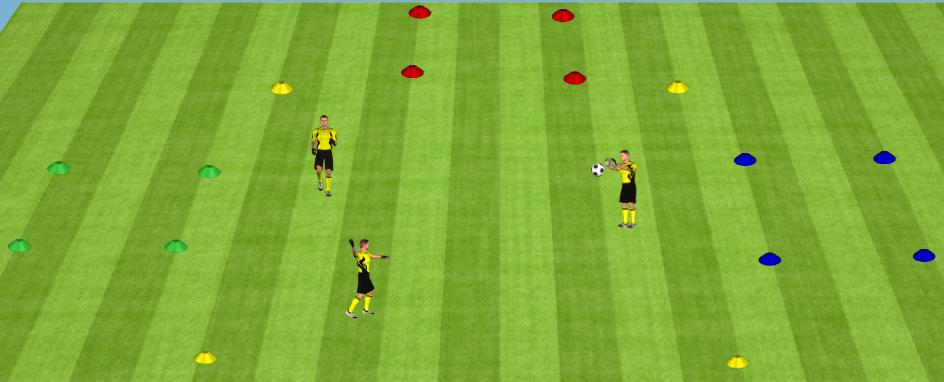 Travail de réflexe avec les gardiens de but
