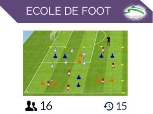 Exercice de foot pour travailler les contrôles orientés – Ecole de foot