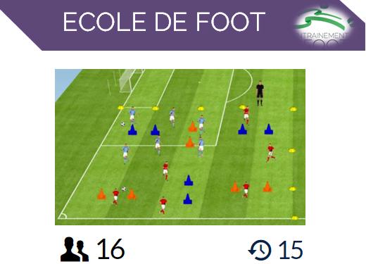 Exercice de foot pour travailler les contrôles orientés - Ecole de foot