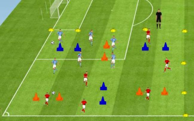 Exercice de foot pour travailler les contrôles orientés