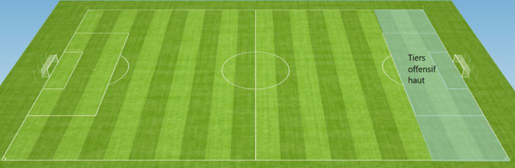 terrain de foot en zone