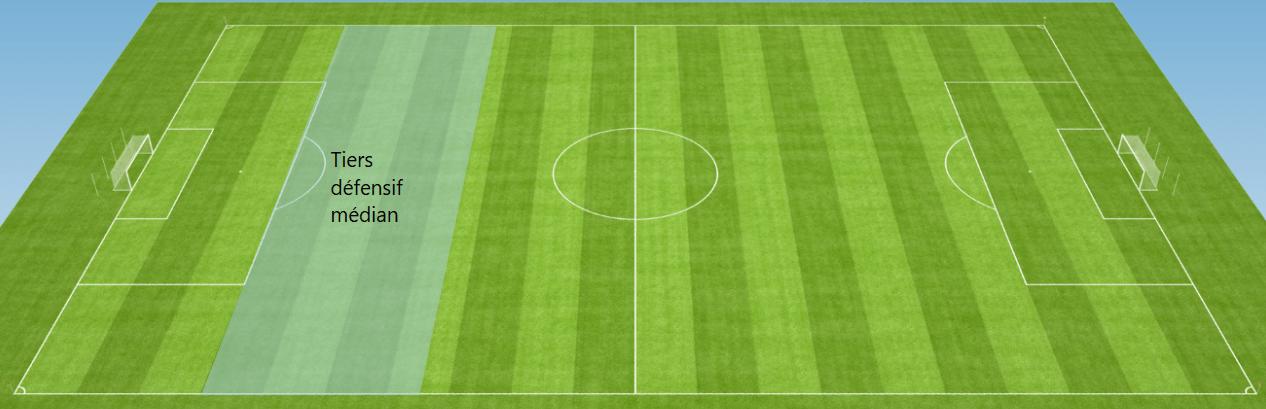 Comment délimiter un terrain de foot pour faciliter vos explications