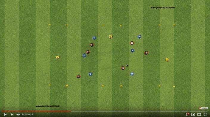 Savoir travailler une équipe sur la largeur - exercice de foot en vidéo
