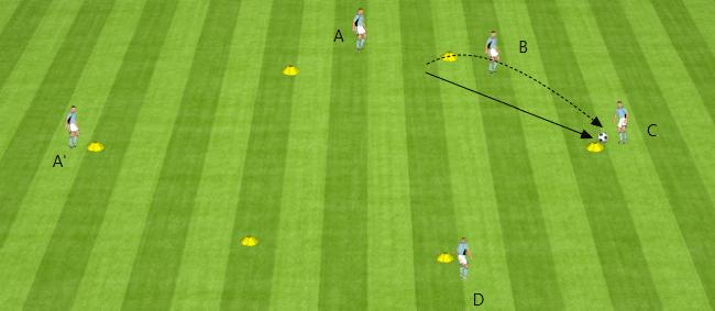 Exercice de foot pour travailler les combinaisons