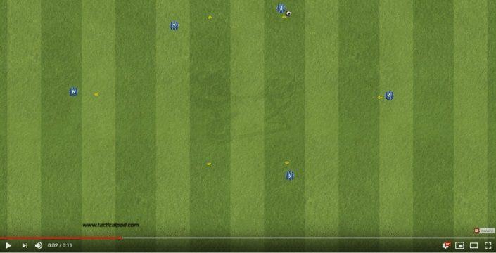 Exercice de foot pour travailler les combinaisons - vidéo
