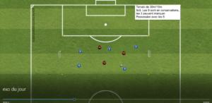 Exercice de foot pour travailler l'organisation sur pressing en vidéo