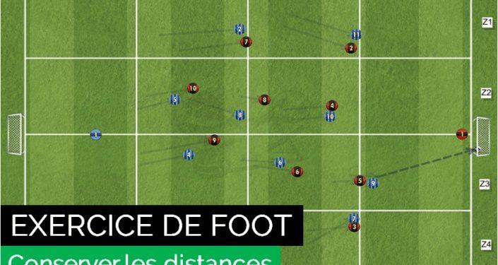 Exercice de foot pour apprendre à conserver les distances