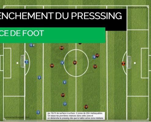Exercice vidéo savoir où et quand déclencher le pressing