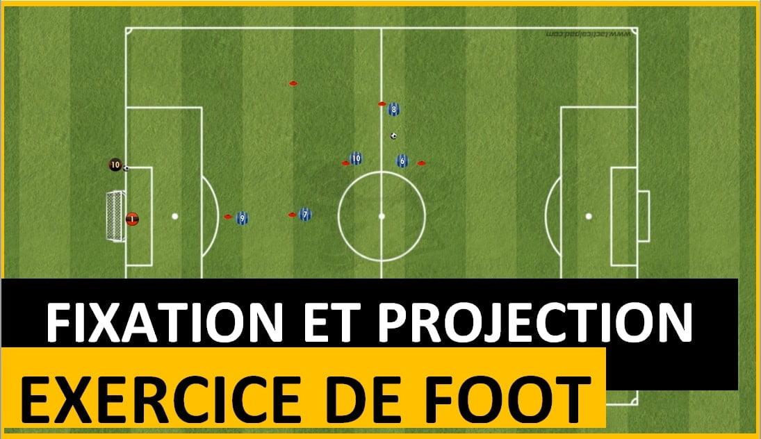 Exercice de fixation et projection