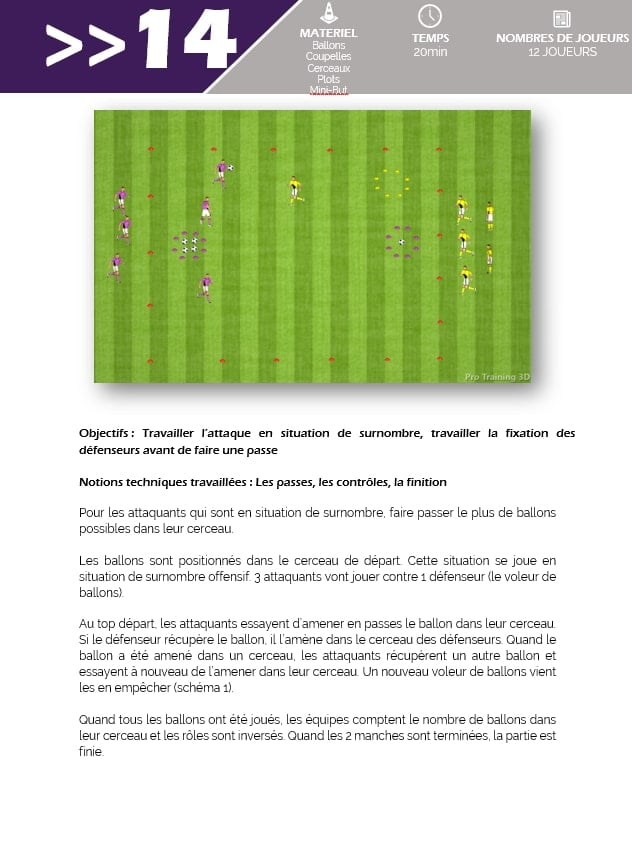 40 jeux et leurs différentes évolutions appliquées au football