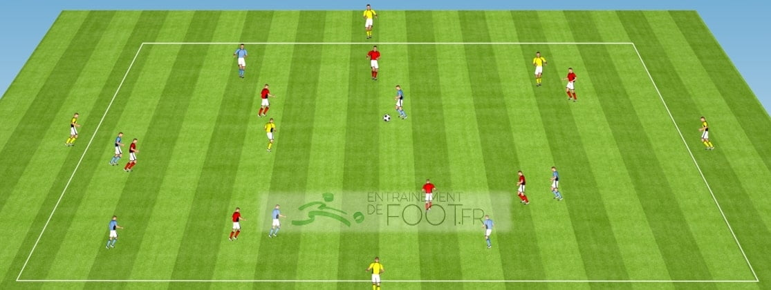 Fixer dans une zone pour jouer dans une autre - exercice de foot