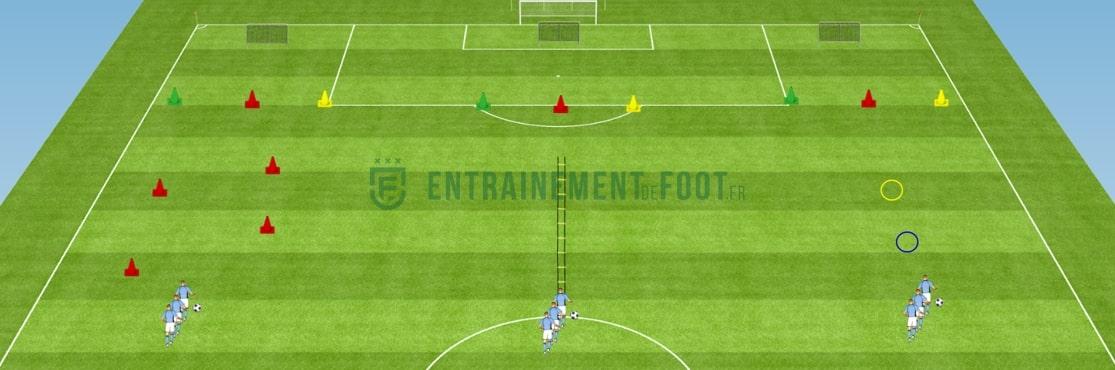 Améliorer la conduite de balle : Exercice de foot