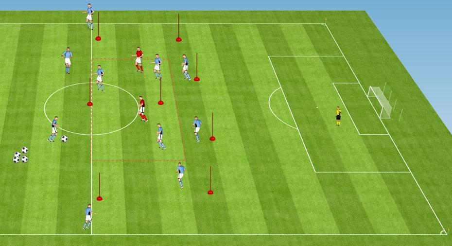 Changer de rythme pour déséquilibrer l'adversaire : la séance de J.Gonzalez