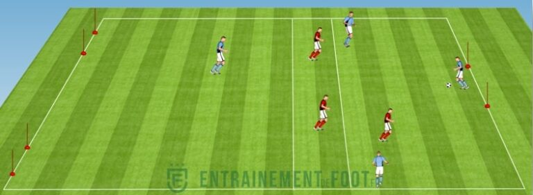 Création et utilisation des espaces : exercice de foot