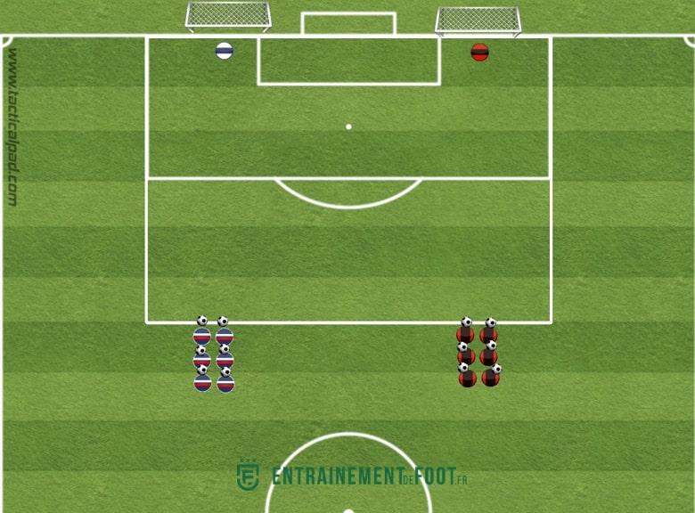 Récupérer immédiatement le ballon - exercice de foot - La séance de J.Gonzalez