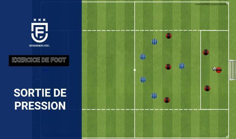 Sortie de pression football - exercice de foot